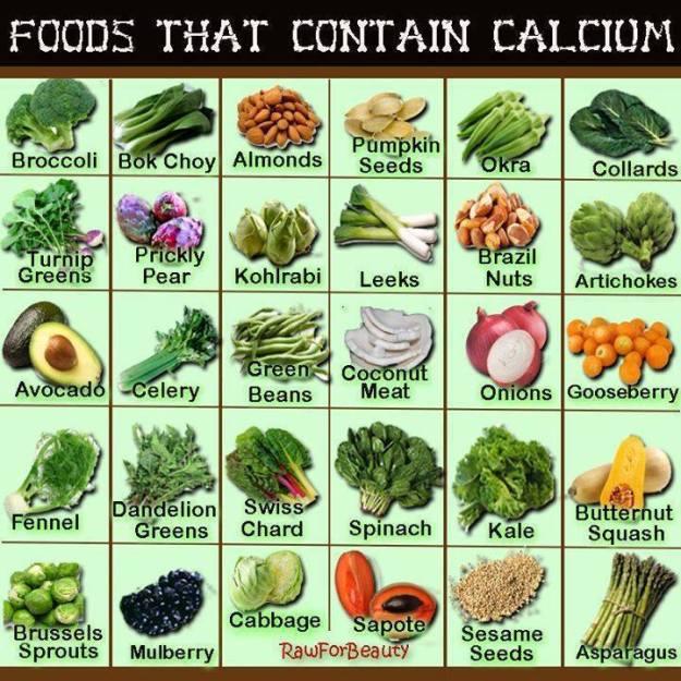 foodsthatcontaincalcium